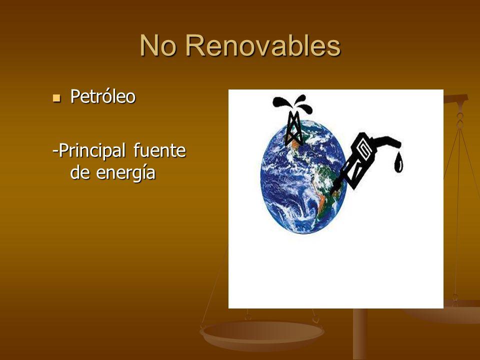 No Renovables Petróleo -Principal fuente de energía
