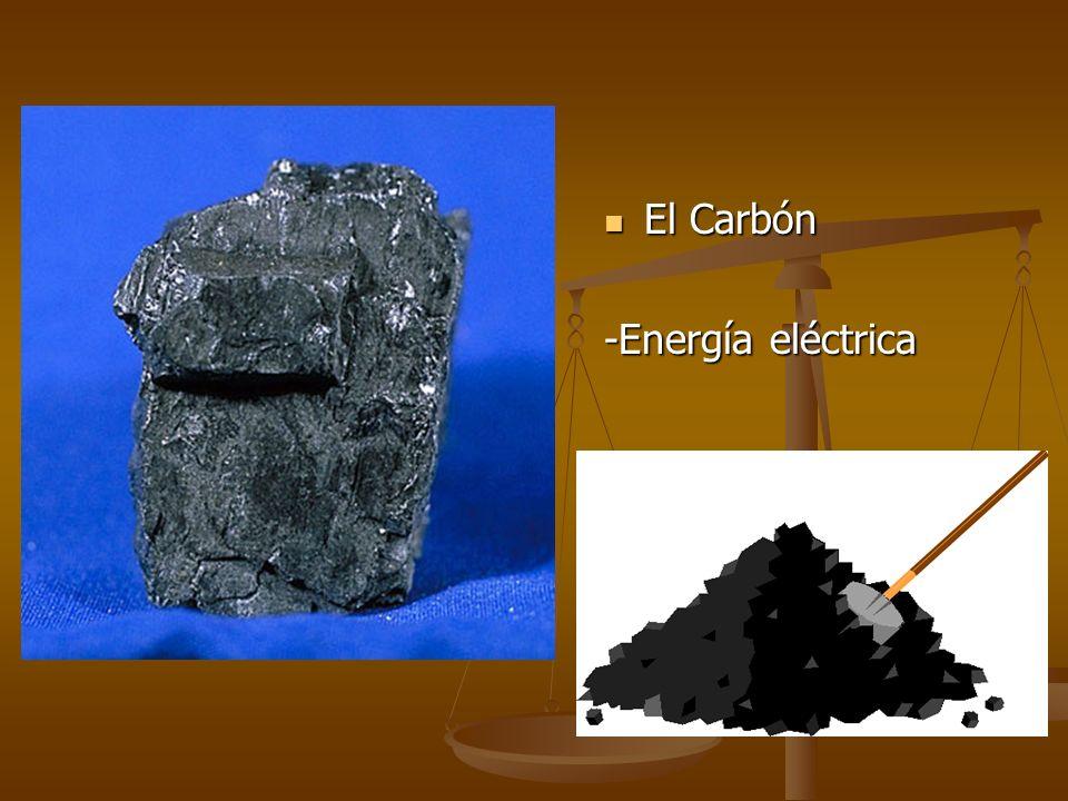 El Carbón -Energía eléctrica