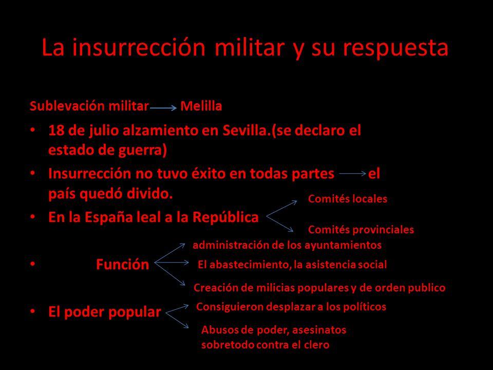 La insurrección militar y su respuesta