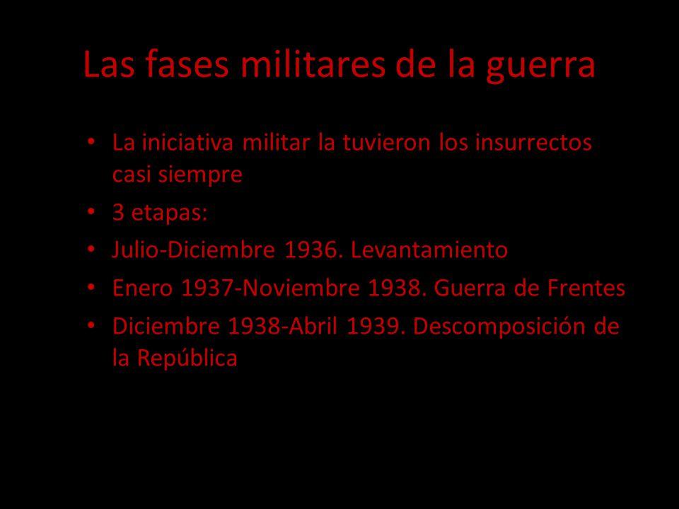 Las fases militares de la guerra