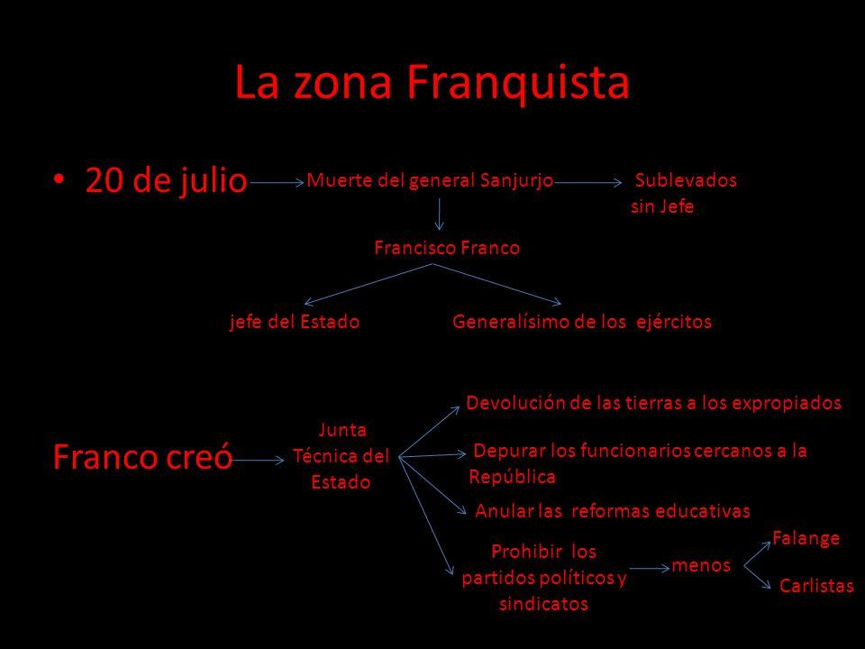La zona Franquista 20 de julio Franco creó Muerte del general Sanjurjo