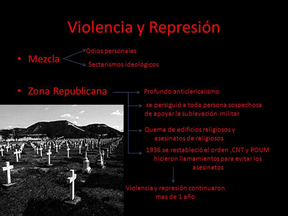 Violencia y Represión Mezcla Zona Republicana Odios personales