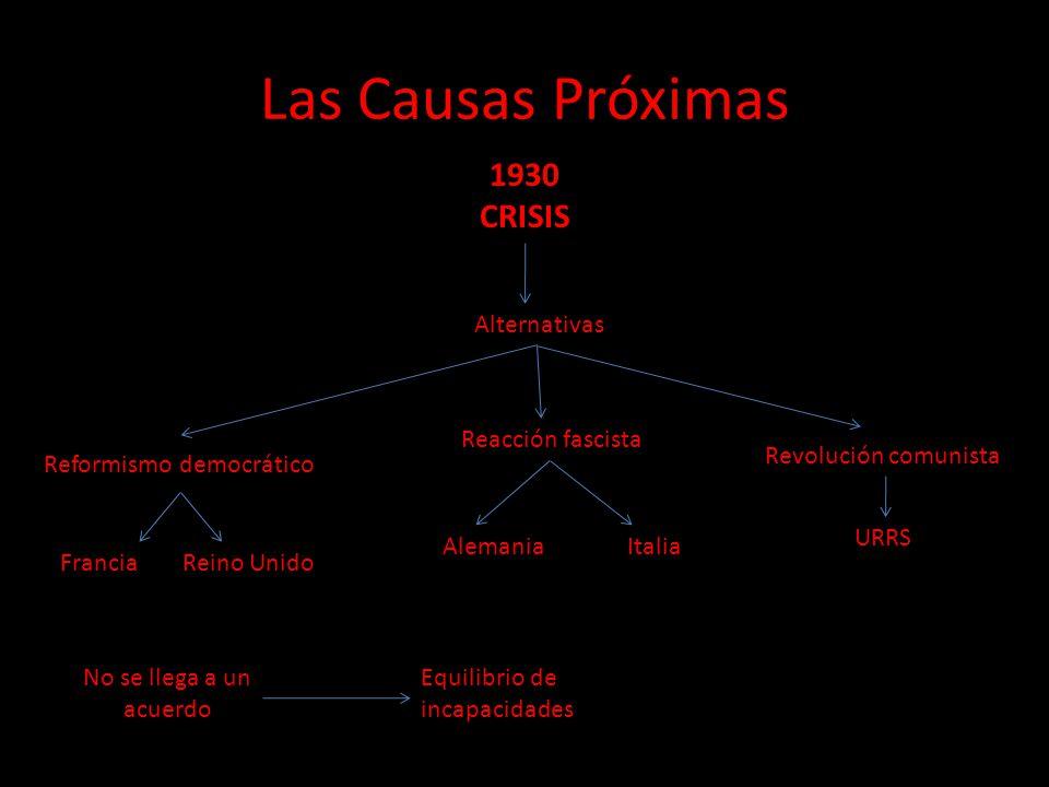 Las Causas Próximas 1930 CRISIS Alternativas Reacción fascista