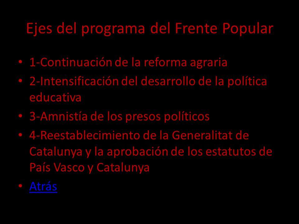 Ejes del programa del Frente Popular