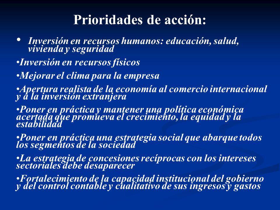 Prioridades de acción: