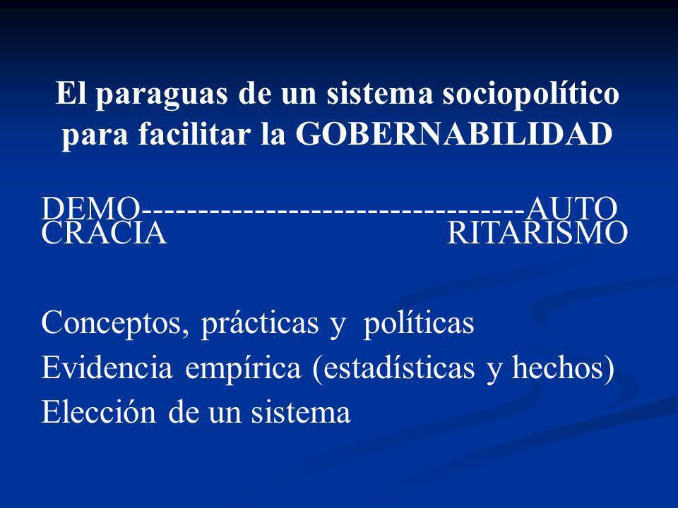 El paraguas de un sistema sociopolítico para facilitar la GOBERNABILIDAD