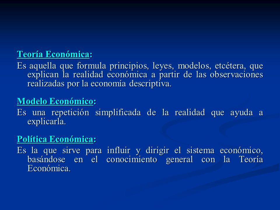 Teoría Económica:
