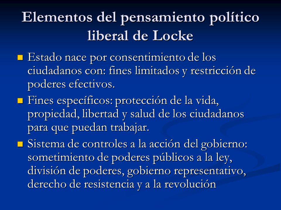 Elementos del pensamiento político liberal de Locke