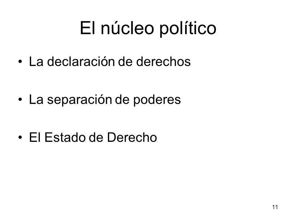 El núcleo político La declaración de derechos La separación de poderes