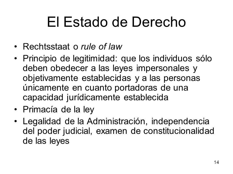 El Estado de Derecho Rechtsstaat o rule of law