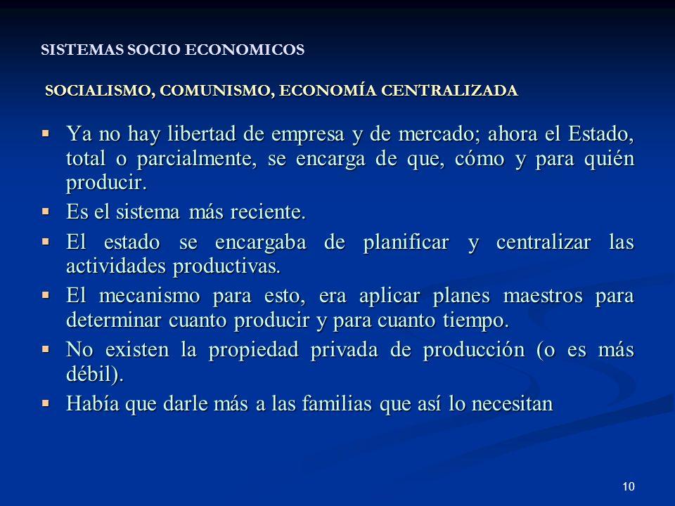 SISTEMAS SOCIO ECONOMICOS SOCIALISMO, COMUNISMO, ECONOMÍA CENTRALIZADA