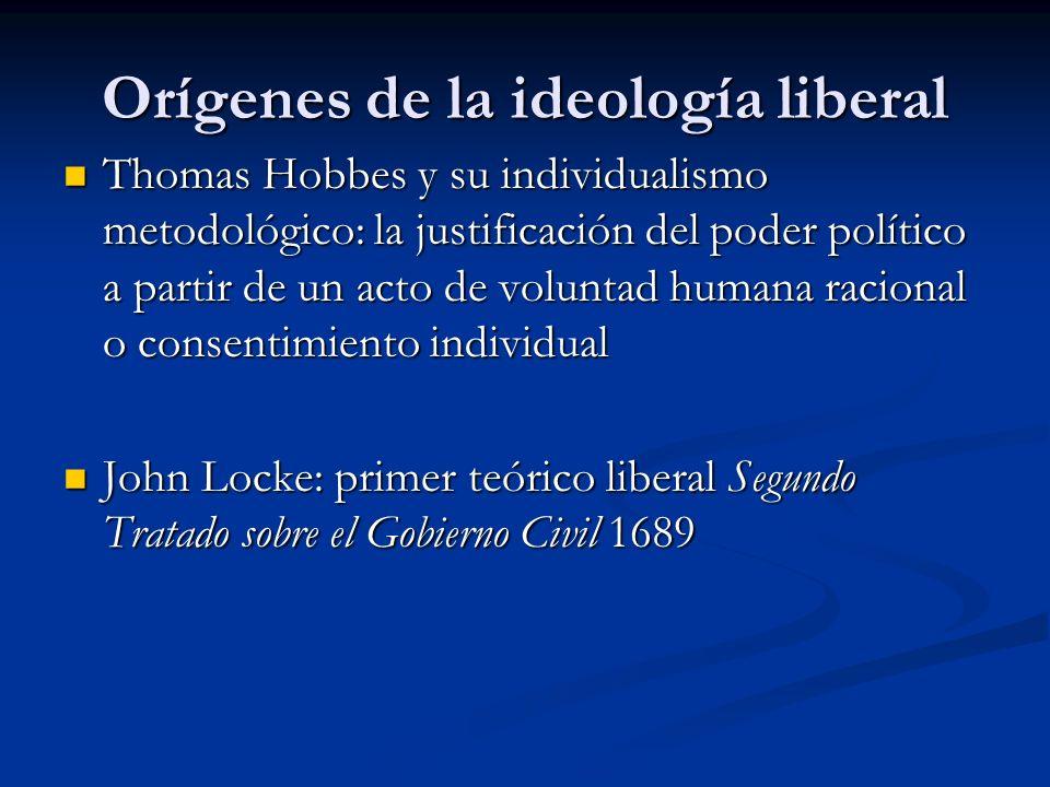 Orígenes de la ideología liberal