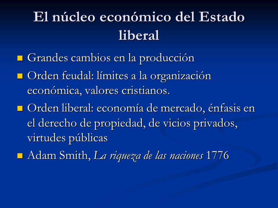El núcleo económico del Estado liberal