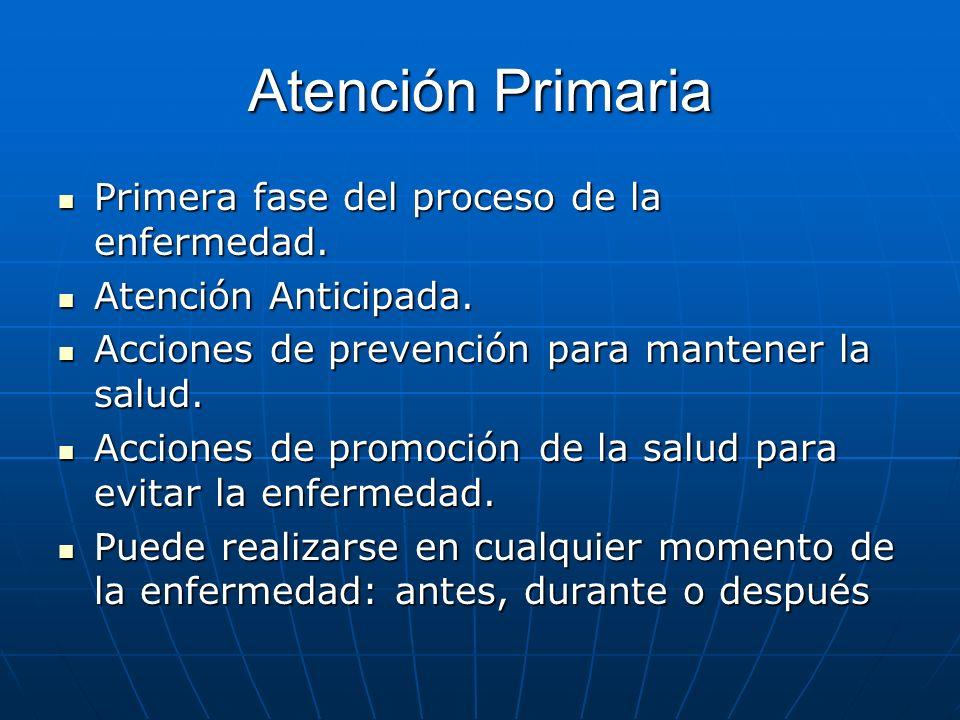 Atención Primaria Primera fase del proceso de la enfermedad.