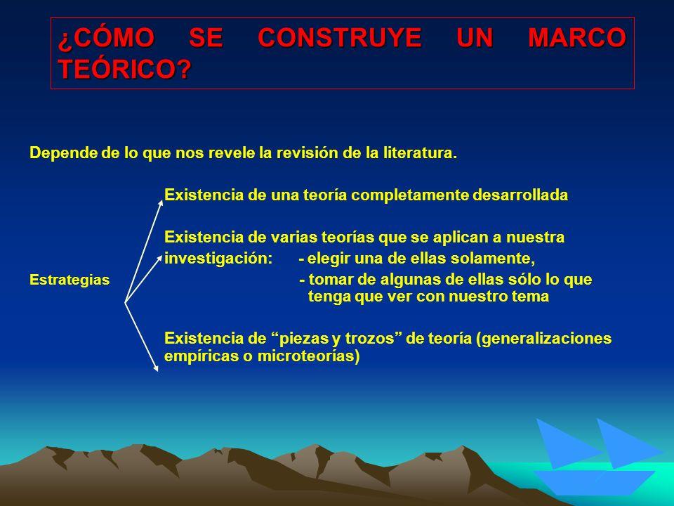 ¿CÓMO SE CONSTRUYE UN MARCO TEÓRICO
