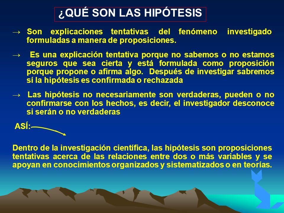 ¿QUÉ SON LAS HIPÓTESIS→ Son explicaciones tentativas del fenómeno investigado formuladas a manera de proposiciones.