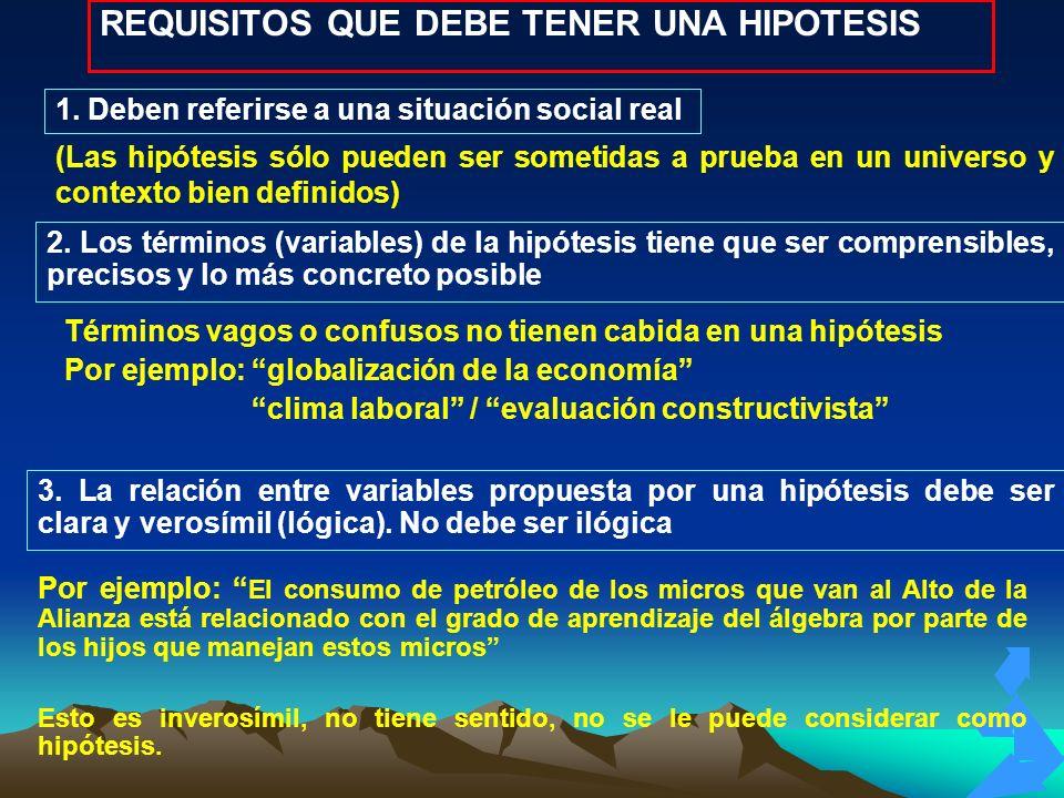 REQUISITOS QUE DEBE TENER UNA HIPOTESIS