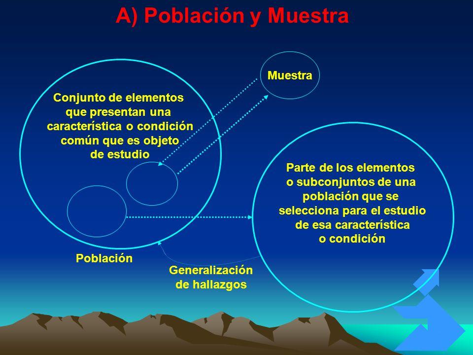 A) Población y Muestra Muestra Conjunto de elementos que presentan una