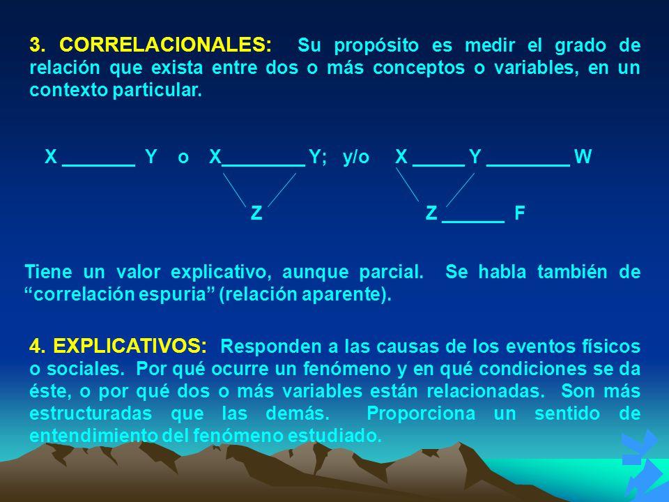 3. CORRELACIONALES: Su propósito es medir el grado de relación que exista entre dos o más conceptos o variables, en un contexto particular.