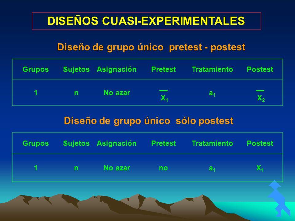 DISEÑOS CUASI-EXPERIMENTALES