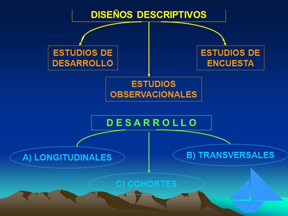 ESTUDIOS DE DESARROLLO ESTUDIOS OBSERVACIONALES