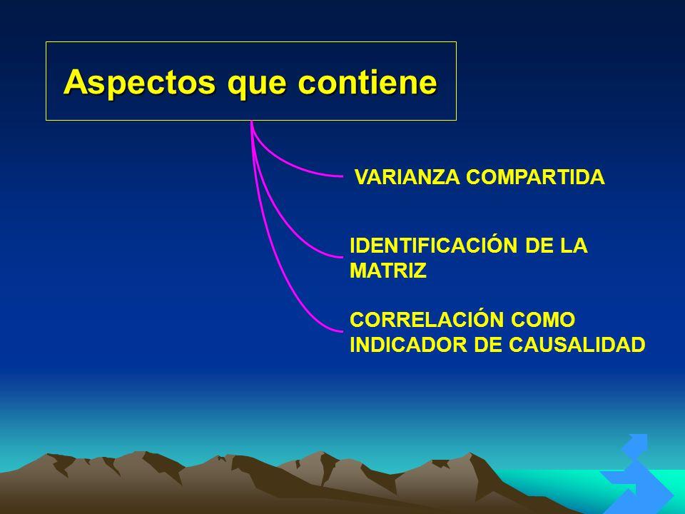 Aspectos que contiene VARIANZA COMPARTIDA IDENTIFICACIÓN DE LA MATRIZ
