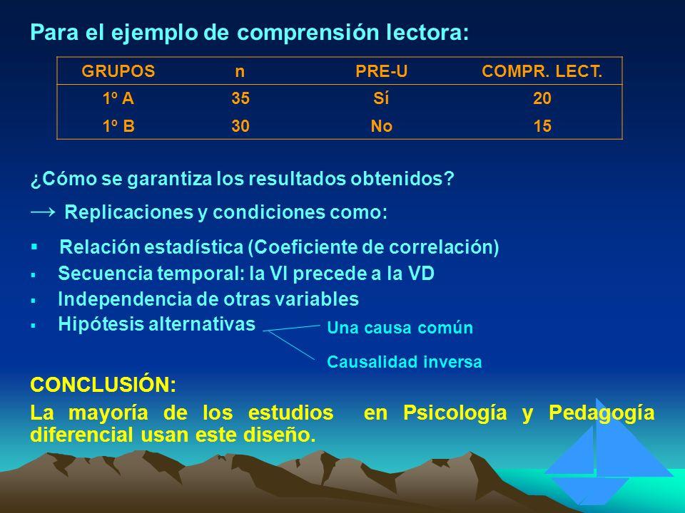 → Replicaciones y condiciones como: