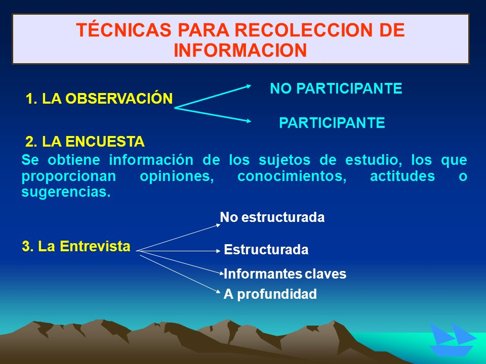 TÉCNICAS PARA RECOLECCION DE INFORMACION
