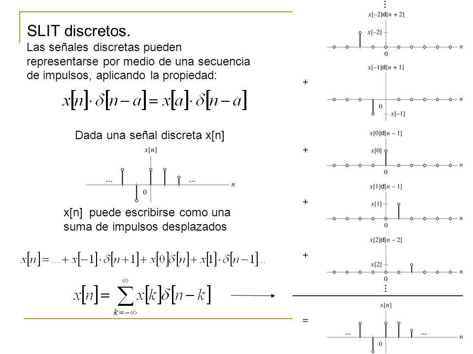 SLIT discretos. Las señales discretas pueden representarse por medio de una secuencia de impulsos, aplicando la propiedad: