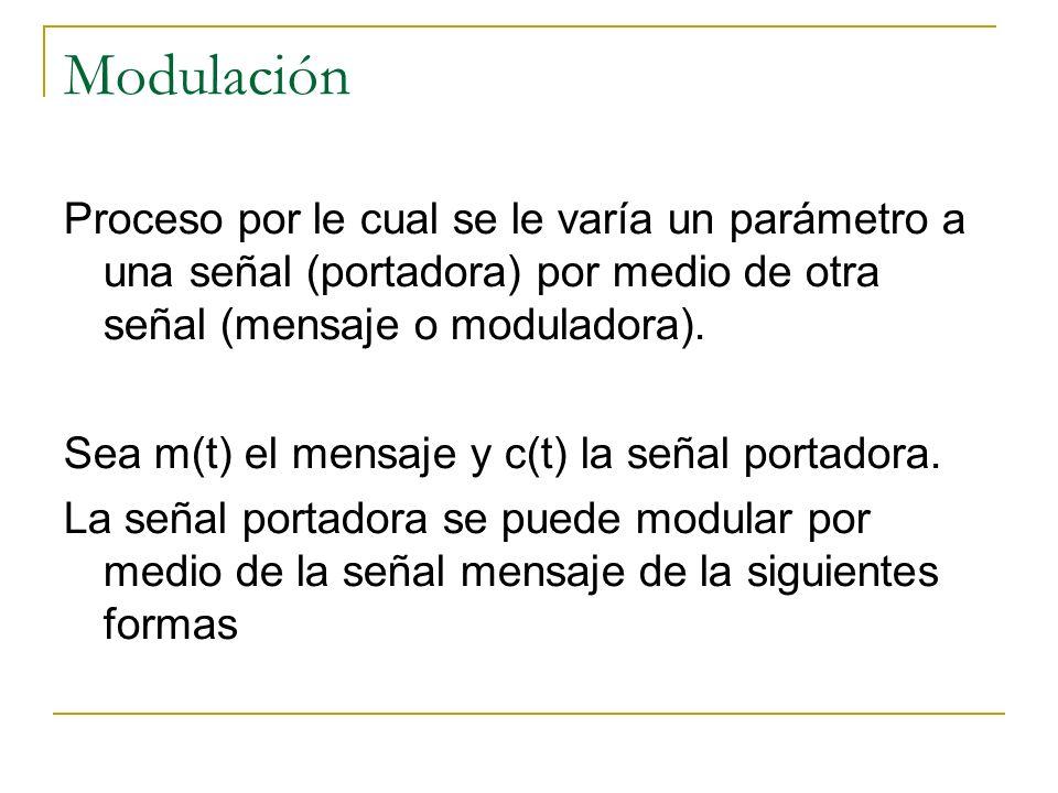 Modulación Proceso por le cual se le varía un parámetro a una señal (portadora) por medio de otra señal (mensaje o moduladora).