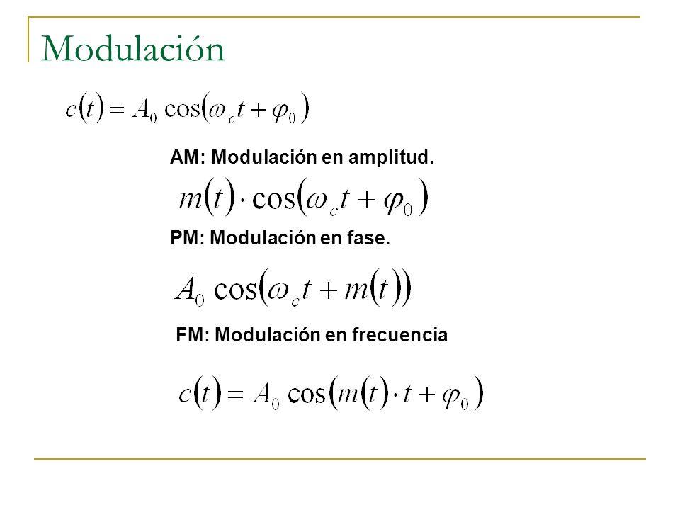 Modulación AM: Modulación en amplitud. PM: Modulación en fase.