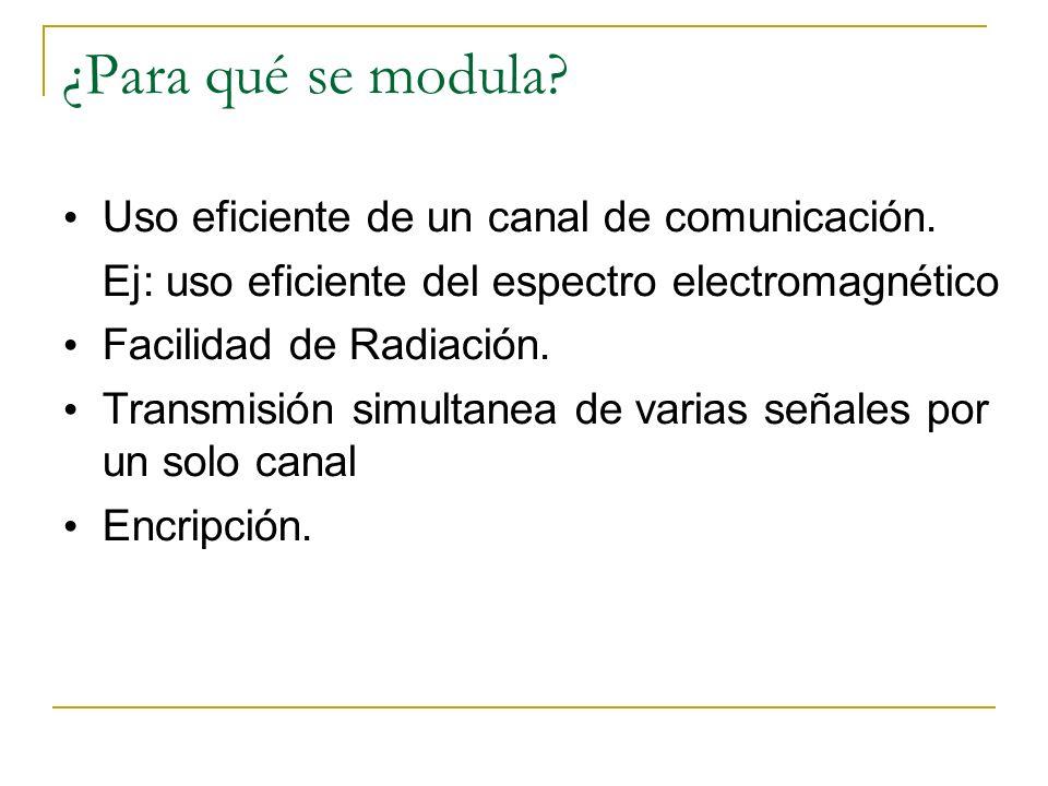 ¿Para qué se modula Uso eficiente de un canal de comunicación.