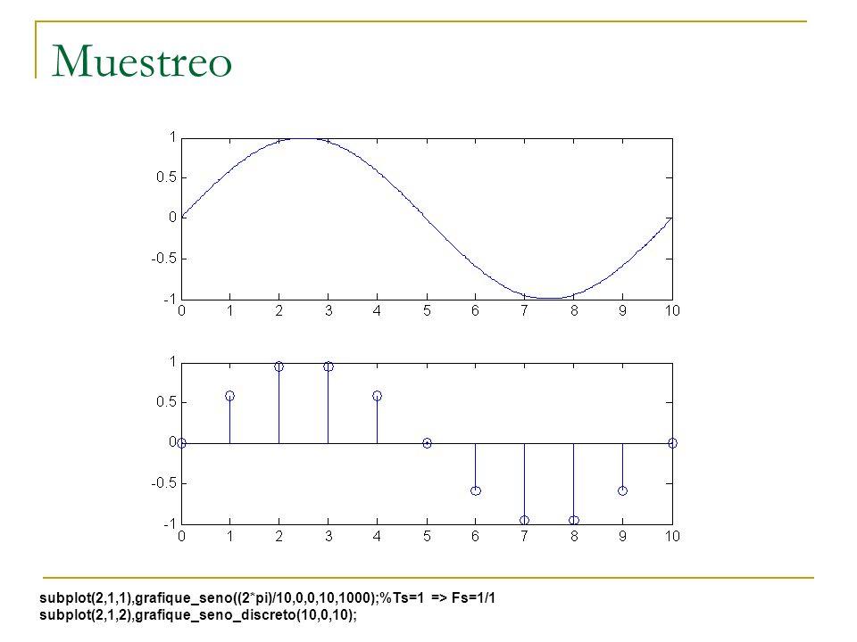 Muestreo subplot(2,1,1),grafique_seno((2*pi)/10,0,0,10,1000);%Ts=1 => Fs=1/1.