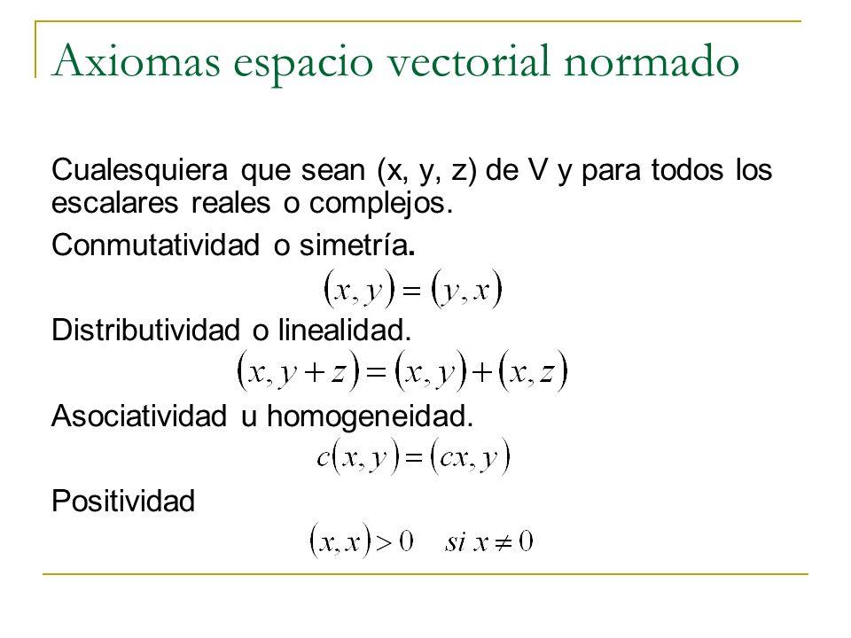 Axiomas espacio vectorial normado