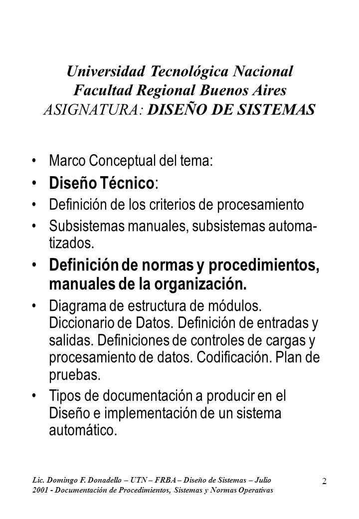 Definición de normas y procedimientos, manuales de la organización.