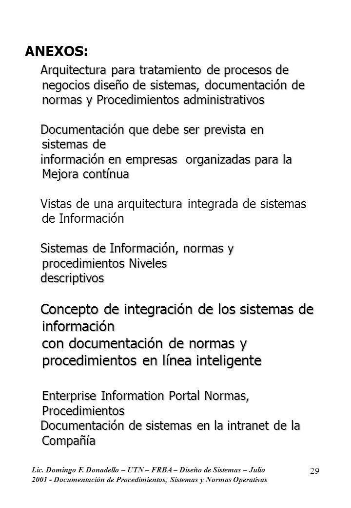 Enterprise Information Portal Normas, Procedimientos