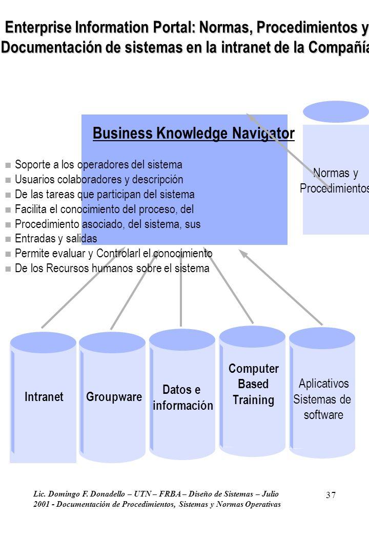 Enterprise Information Portal: Normas, Procedimientos y