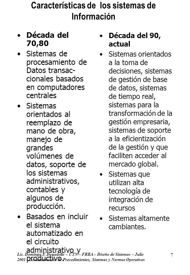 Características de los sistemas de Información