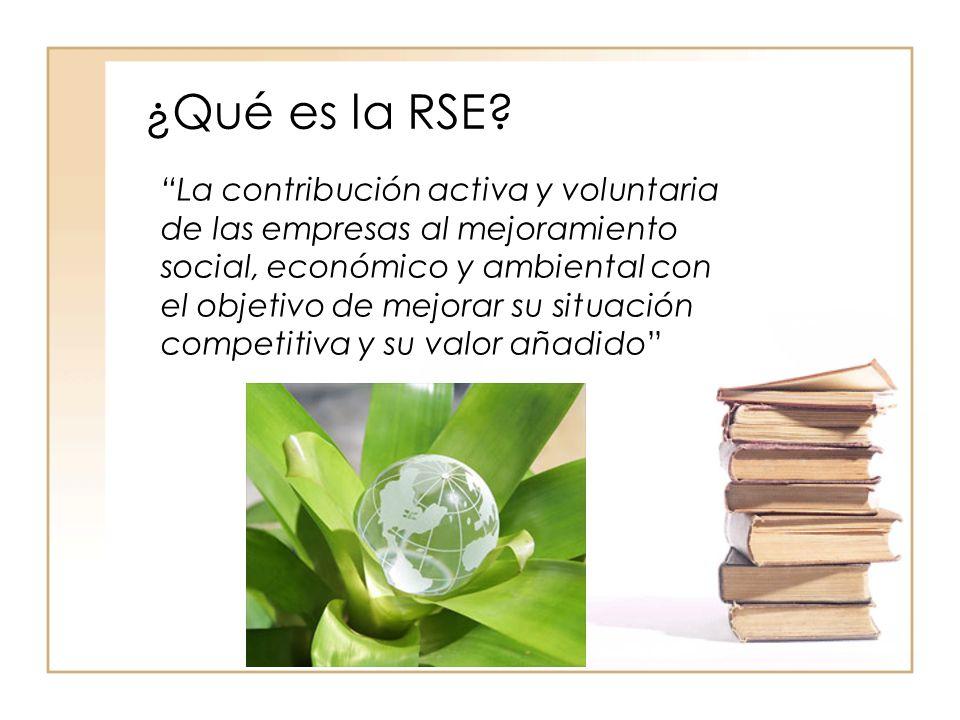 ¿Qué es la RSE