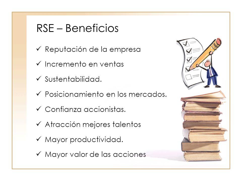 RSE – Beneficios Reputación de la empresa Incremento en ventas