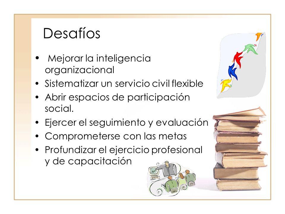 Desafíos Mejorar la inteligencia organizacional