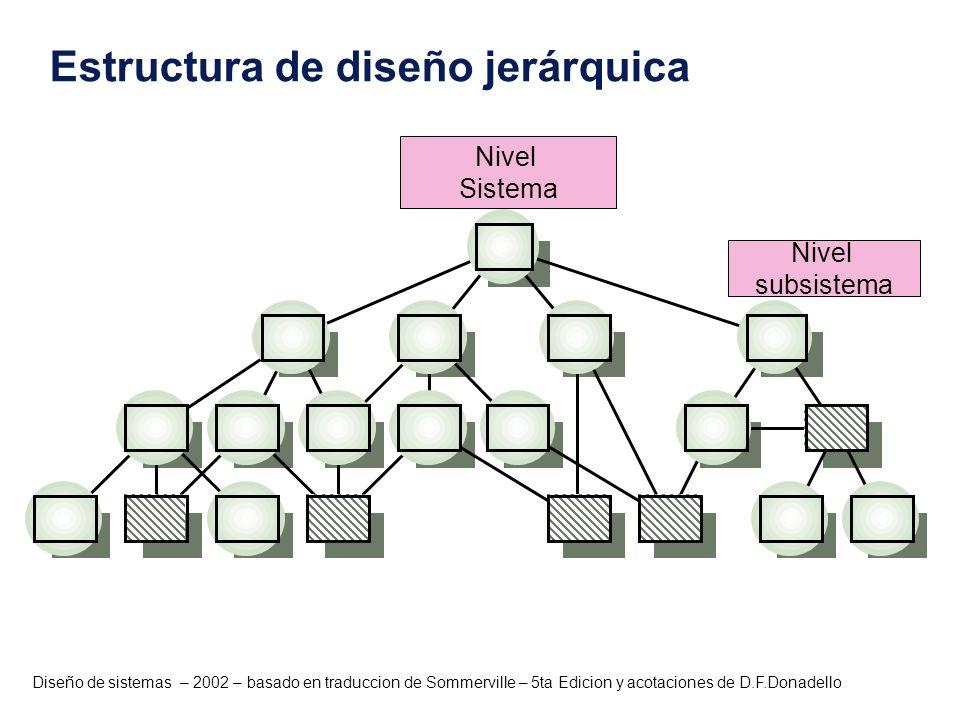 Estructura de diseño jerárquica
