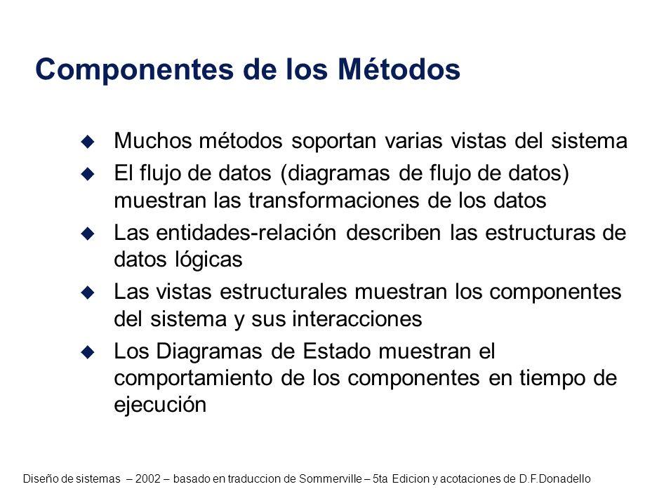Componentes de los Métodos