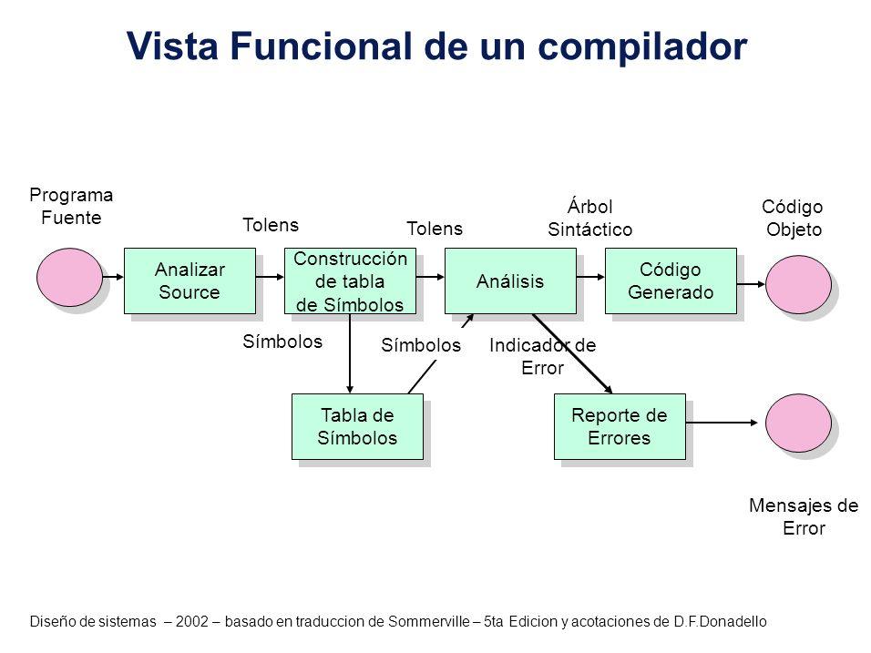 Vista Funcional de un compilador