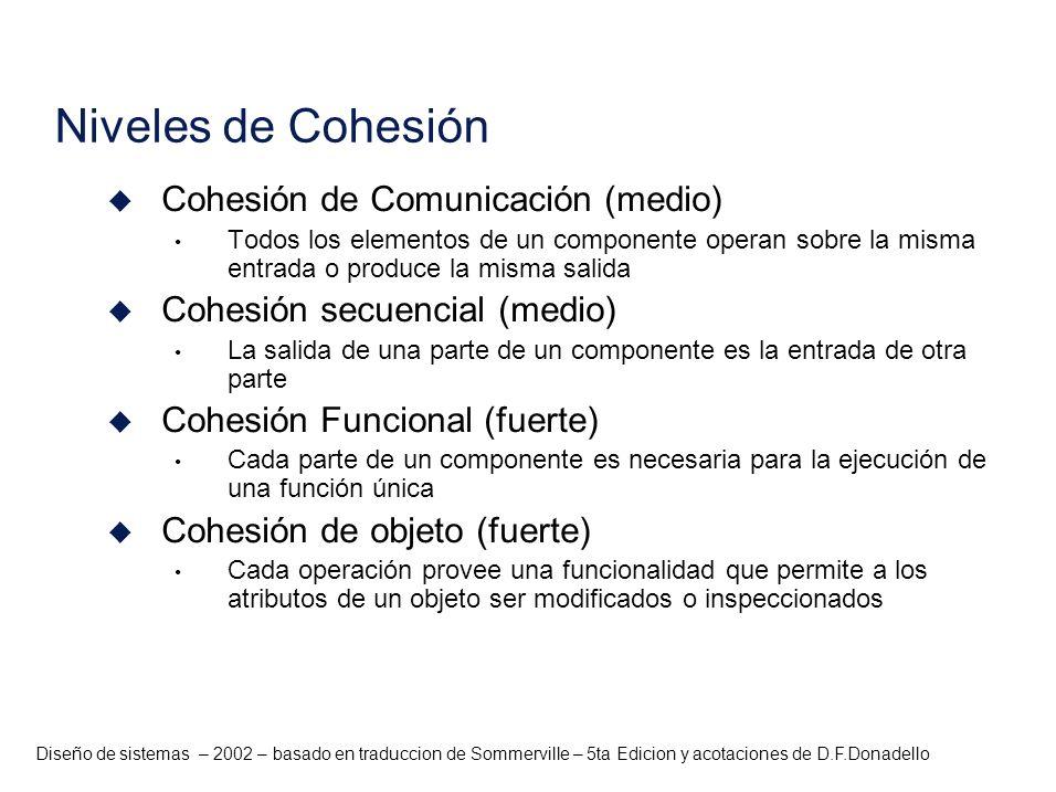 Niveles de Cohesión Cohesión de Comunicación (medio)