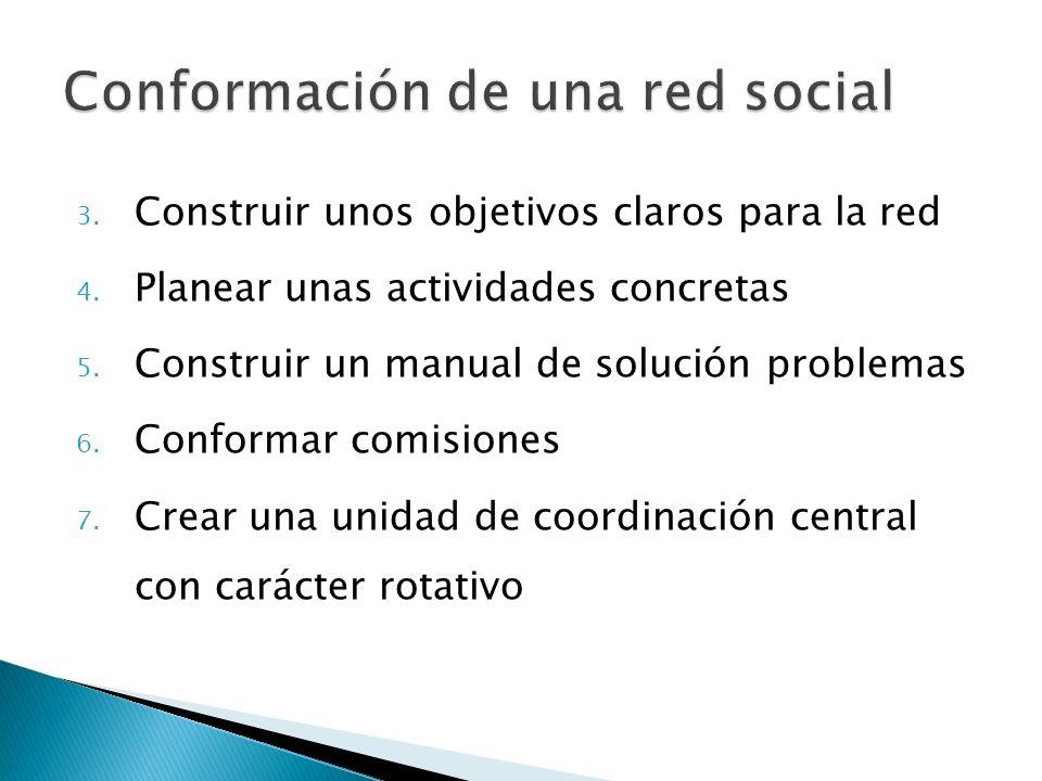 Conformación de una red social