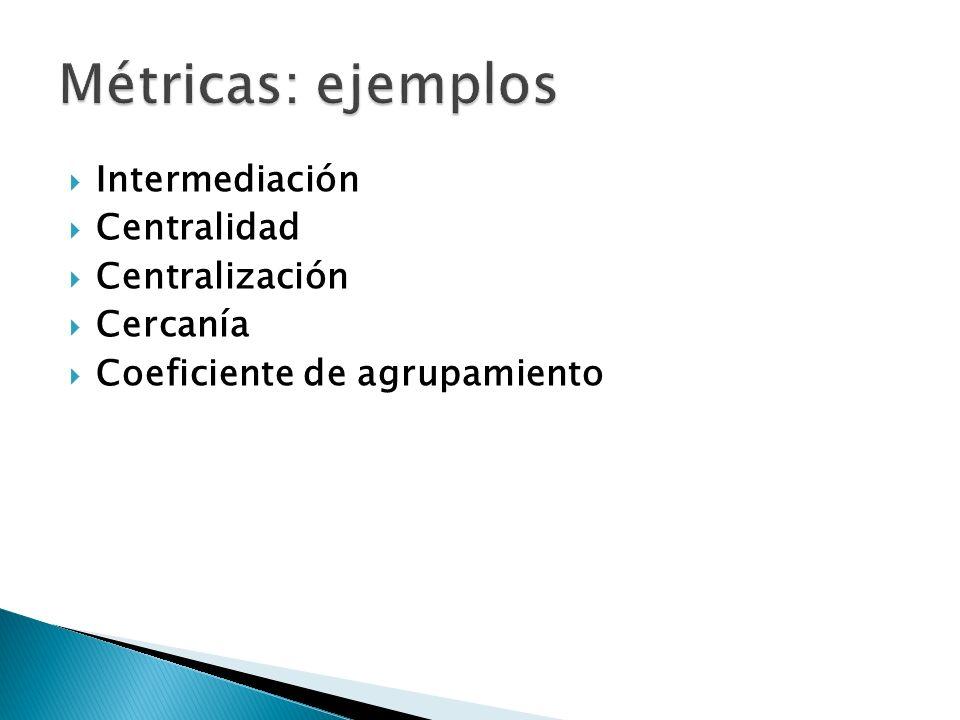 Métricas: ejemplos Intermediación Centralidad Centralización Cercanía