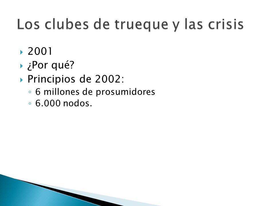 Los clubes de trueque y las crisis