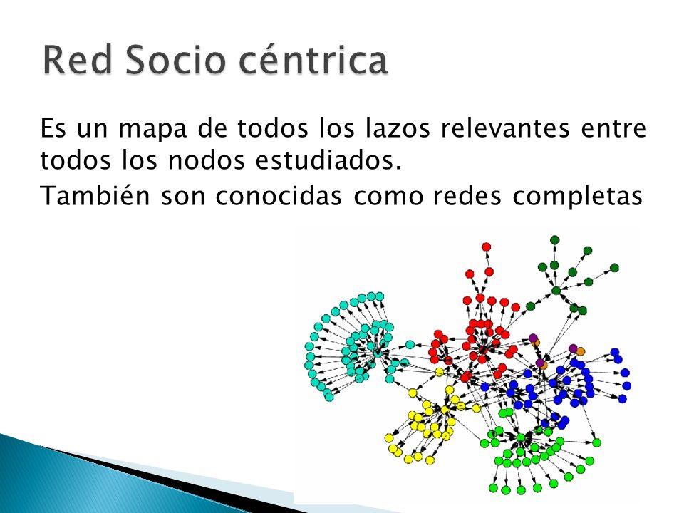 Red Socio céntrica Es un mapa de todos los lazos relevantes entre todos los nodos estudiados.