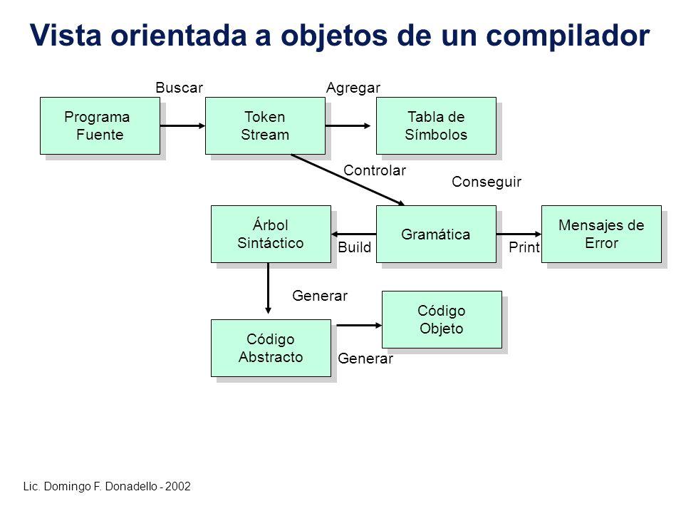 Vista orientada a objetos de un compilador